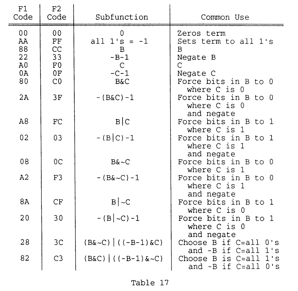 medium resolution of figure 16 illustrates this view of arithmetic logic unit 230 in block diagram form arithmetic unit 491 forms the addition of the equation