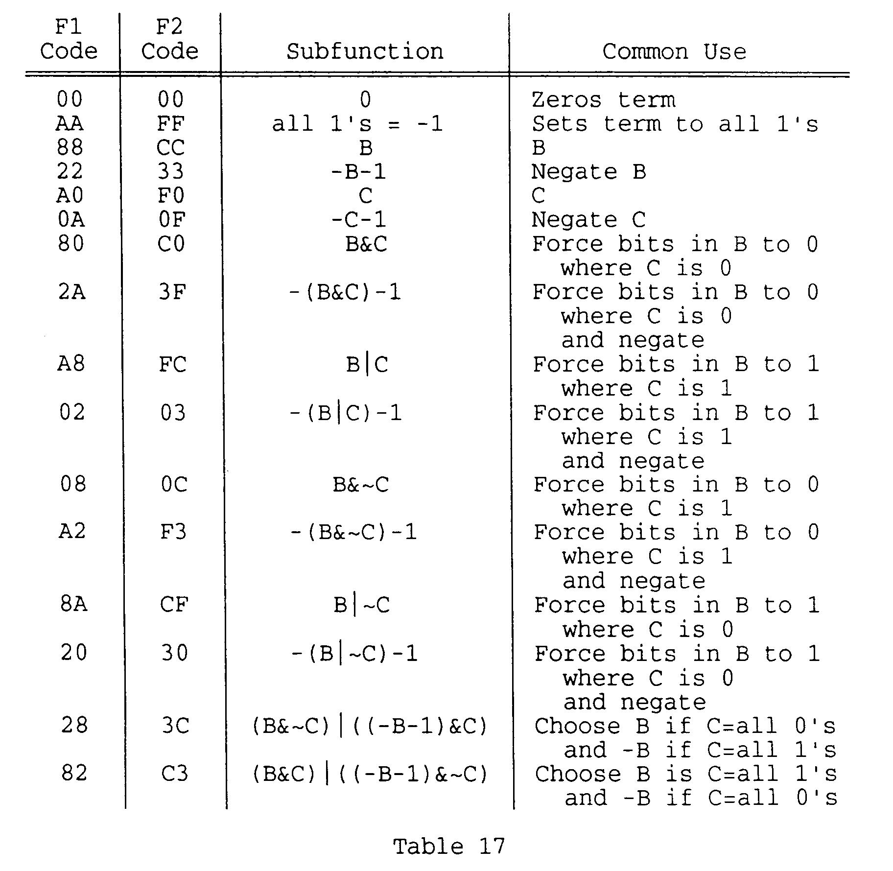 hight resolution of figure 16 illustrates this view of arithmetic logic unit 230 in block diagram form arithmetic unit 491 forms the addition of the equation
