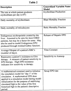 Figure imgf also wo  erythropoietic stimulating agent esa dosage rh patents google