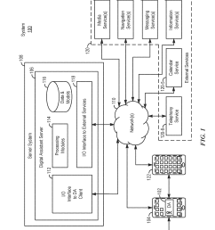 us10049663b2 intelligent automated assistant for media exploration yamaha wiring diagram bose 901 to powered mixer [ 2243 x 3100 Pixel ]