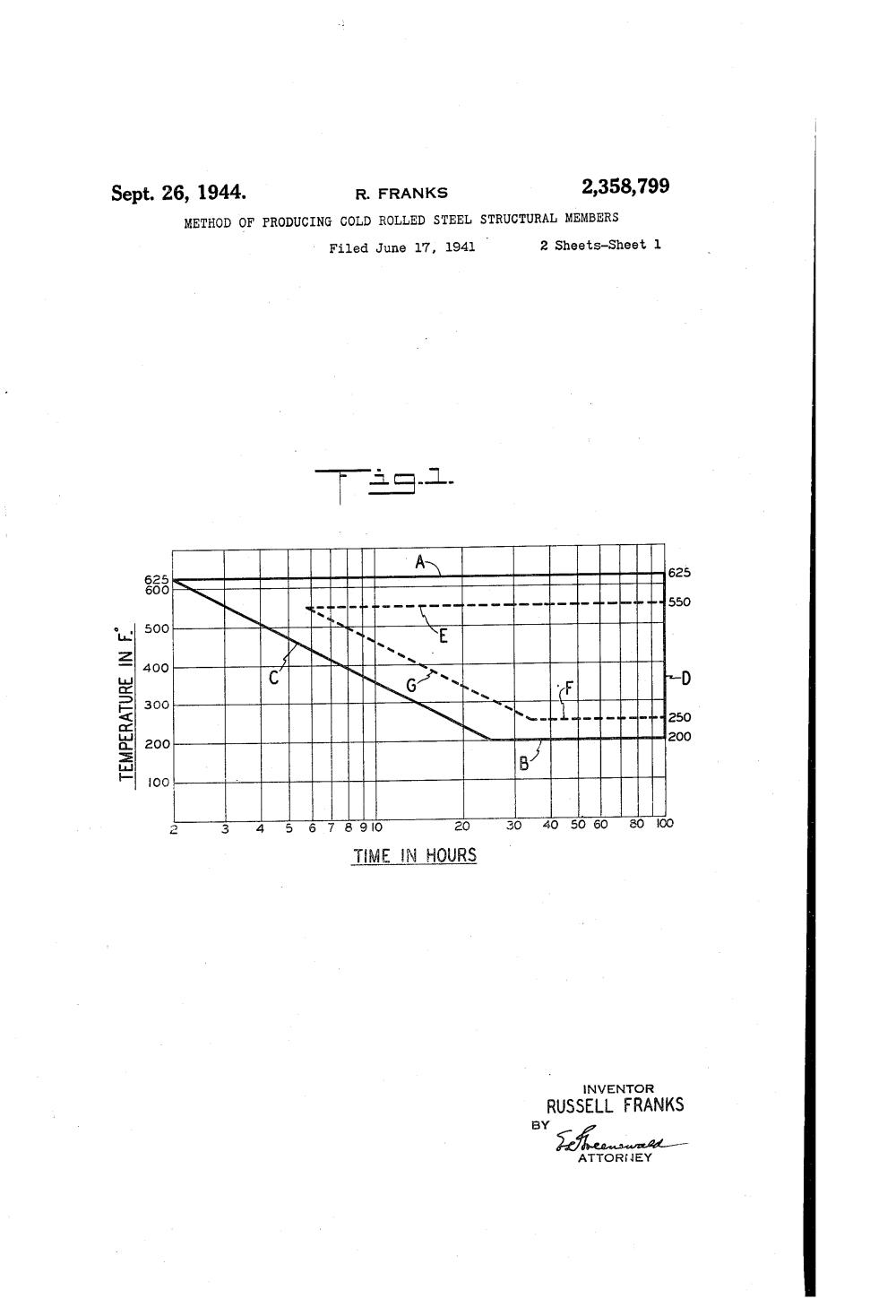 medium resolution of brevet us2358799 method of producing cold rolled steel structural members google brevets