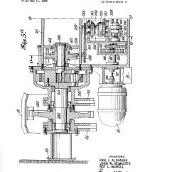 Oil Rig Diagram 2004 Nissan Maxima Wiring Mining Imageresizertool Com
