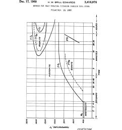 patent us3416976 method for heat treating titanium carbide tool steel google patents [ 2320 x 3408 Pixel ]
