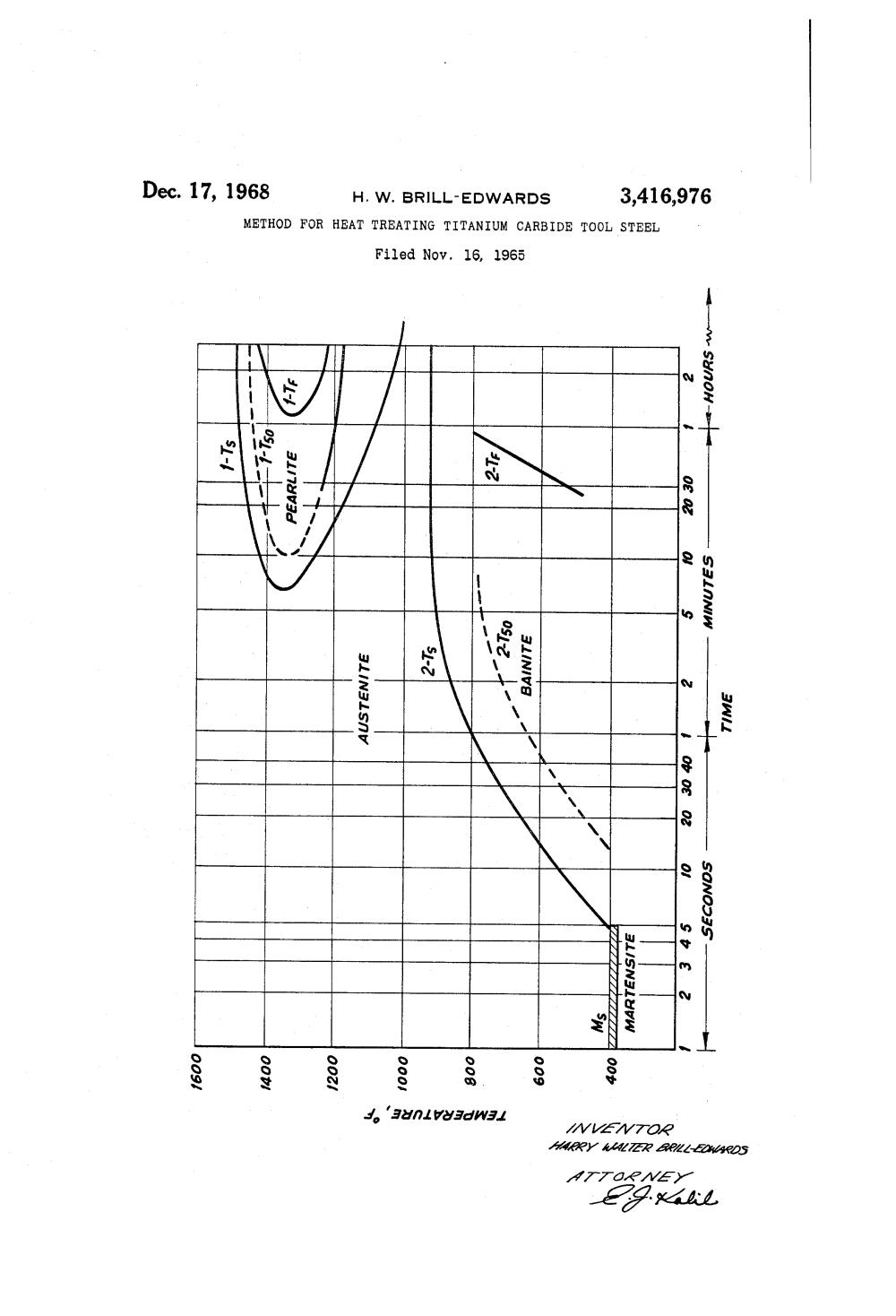 medium resolution of patent us3416976 method for heat treating titanium carbide tool steel google patents