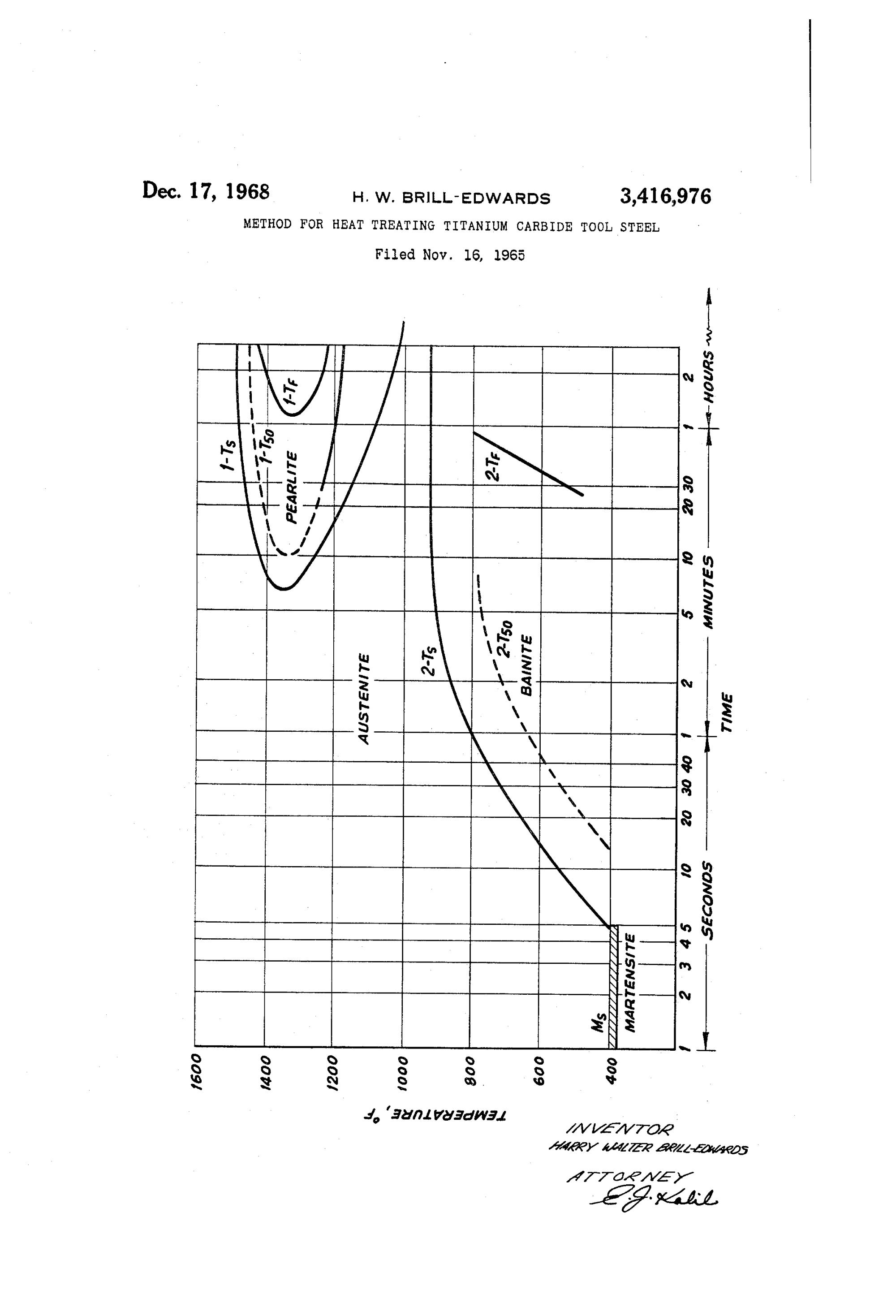 hight resolution of patent us3416976 method for heat treating titanium carbide tool steel google patents
