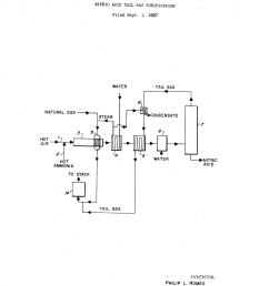 proces flow diagram nitric acid plant [ 2320 x 3408 Pixel ]