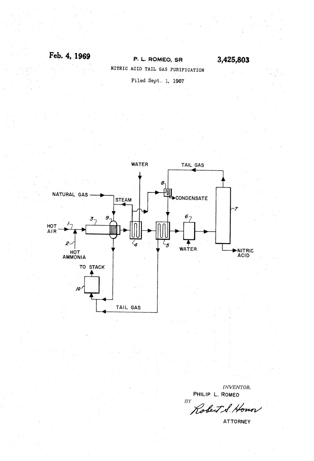 medium resolution of proces flow diagram nitric acid plant