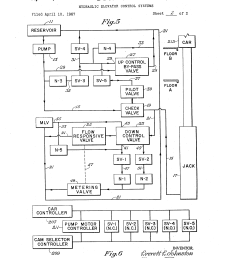 patent us3438398 hydraulic elevator control systems google patents elevator schematic drawings old esco elevator hydraulic wiring diagram [ 2320 x 3408 Pixel ]