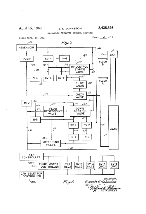 small resolution of patent us3438398 hydraulic elevator control systems google patents elevator schematic drawings old esco elevator hydraulic wiring diagram