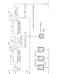 Oil Water Separator Diagram Square D Transformer Wiring Patent Us3780865 Vortex System