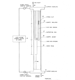 brevet us3827953 process for coating refractory metals with oxidation resistant metals google brevets [ 2320 x 3408 Pixel ]