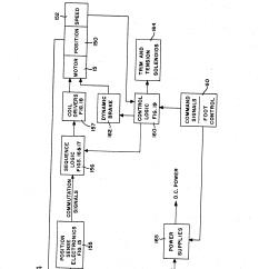 Sewing Machine Parts Diagram Worksheet 480v To 240 120v Transformer Wiring Sd Control Schematic Free Engine