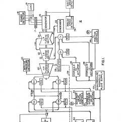 Schematic Diagram Of Steam Power Plant 93 Ford Ranger 4x4 Wiring Helicopter Imageresizertool Com