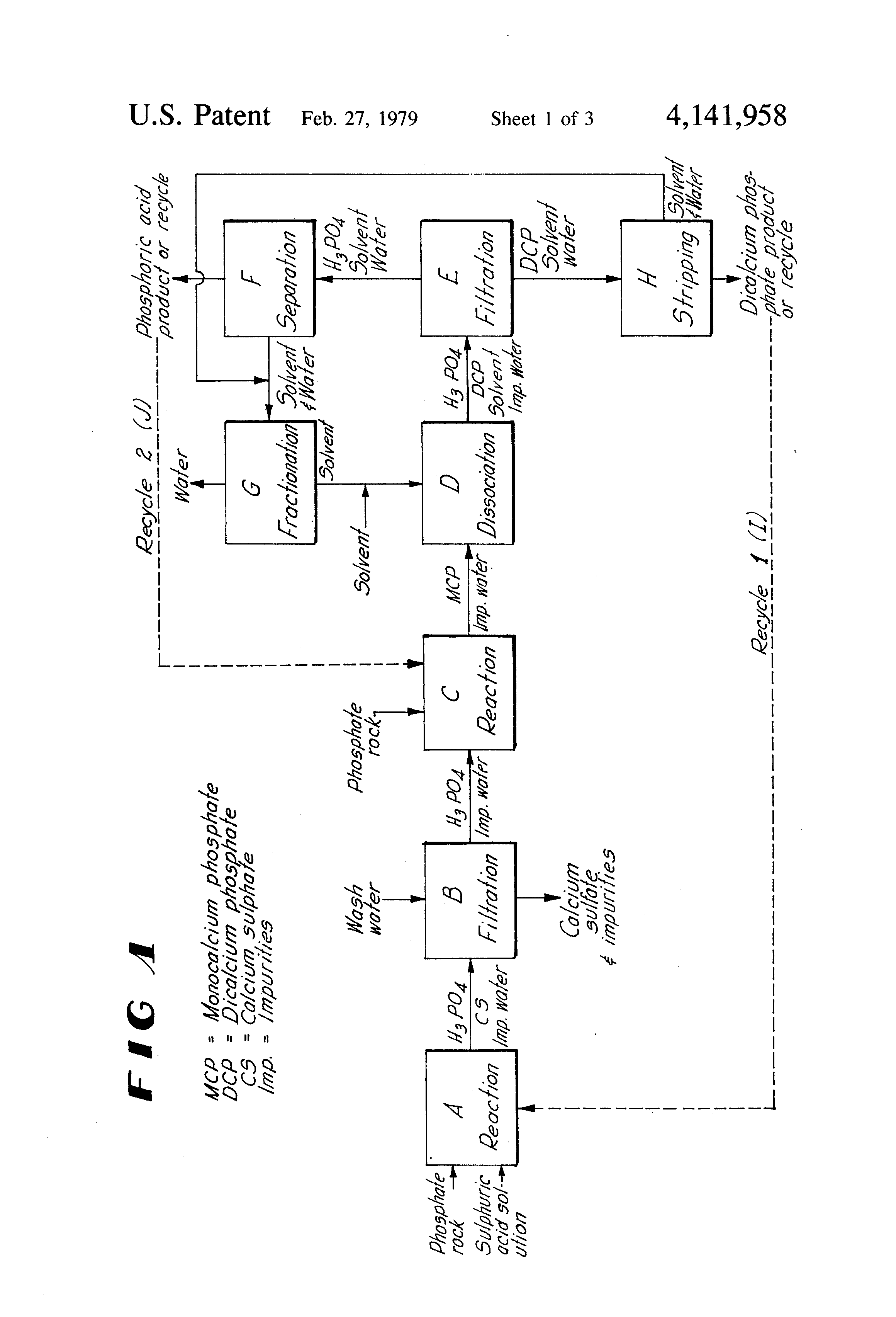 Phosphate Rock And Sulfuric Acid