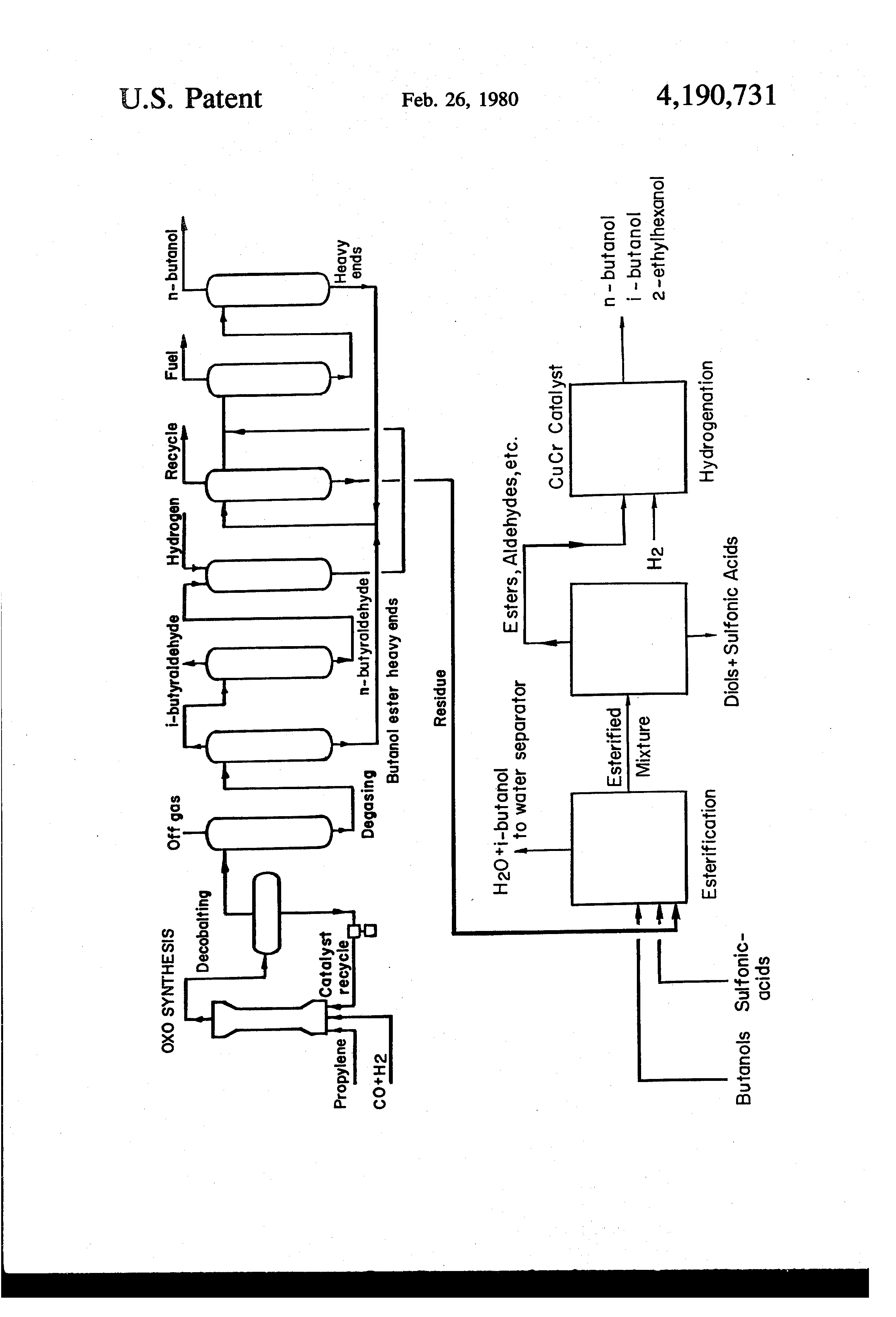 Proces Flow Diagram Iso