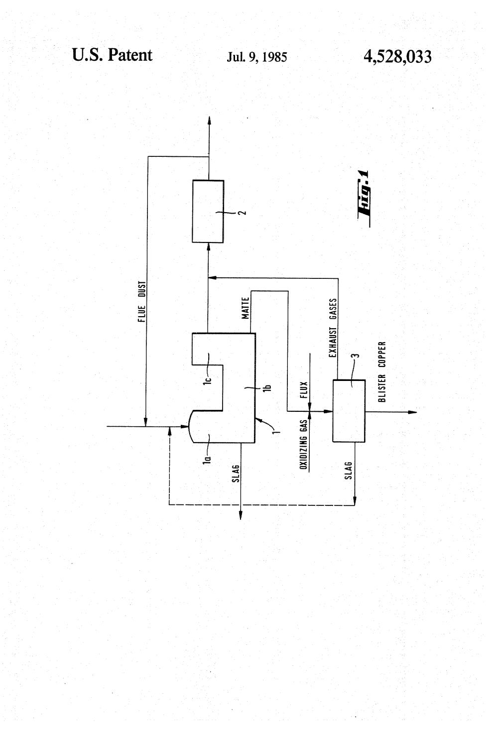 medium resolution of patente us4528033 method for producing blister copper google patentes