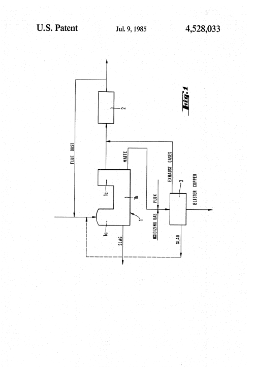 small resolution of patente us4528033 method for producing blister copper google patentes