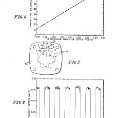 Torque Transducer Wiring Diagram Blank Flower Daytronic Lvdt Schemes