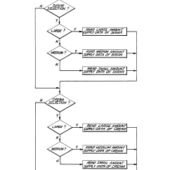Use Case Diagram Vending Machine Auto Starter Wiring Patent Us4815633 Automatic Coffee Being