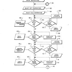 Shower Diverter Valve Diagram 3 Chambered Heart Patent Us4854499 Temperature Sensitive