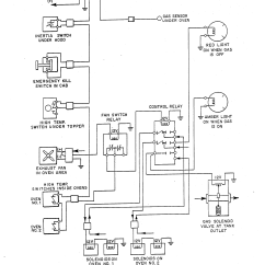 Ansul System Wiring Diagram 4ch Amp Shut Down Commercial Hood Electrical