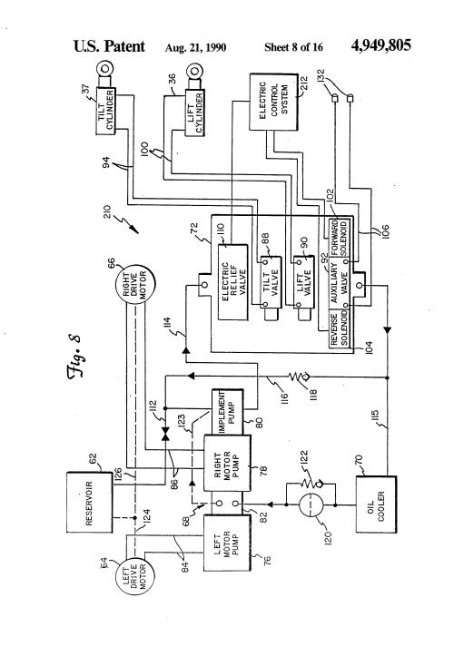 small resolution of bobcat hydraulic schematic wiring diagram bobcat 773 hydraulic schematic bobcat hydraulic schematic