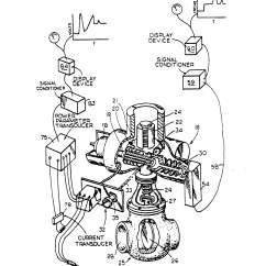Rotork Wiring Diagrams A Shed Diagram Actuator Somurich