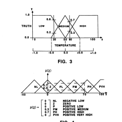 Ladder Logic Diagram Examples Chevy 7 Pin Trailer Wiring Patent Us5285376 Fuzzy Program For