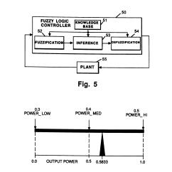 Ladder Logic Diagram Examples Kubota Wiring Pdf Patent Us5285376 Fuzzy Program For