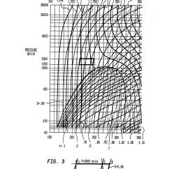Propylene Pressure Temperature Diagram To 2010 Ford F150 Wiring Patent Us5327745 Malone Brayton Cycle Engine Heat Pump
