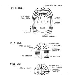 90 Degree Diagram Whirlpool Duet Sport Dryer Wiring Haircut State Board Haircuts Models Ideas