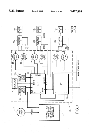Patent US5422808  Method and apparatus for failsafe