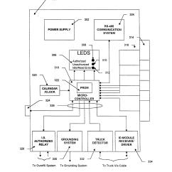 Scully Thermistor Wiring Diagram Motorcycle Electrical Groundhog System Ka Sprachentogo De Data Today Rh 15 19 12 Ricmotor