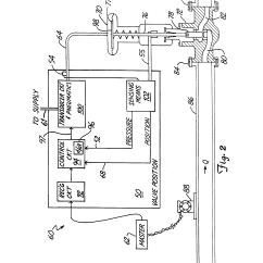 2 Way Vs 3 Valve Network Schematic Diagram Patent Us5573032 Positioner With Pressure Feedback