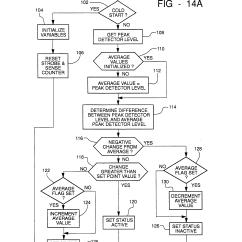 Wiring In Series Diagram 2001 Dodge Alternator Npn Sensors Get Free Image About