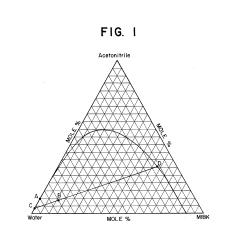 Triangular Diagram For Liquid Extraction Cyclic Photophosphorylation Patent Us5628906 Process Google Patents