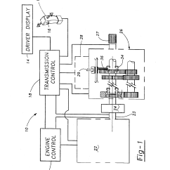 Eaton Fuller Transmission Diagram Scania Wiring 33