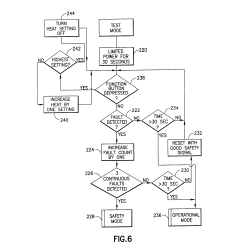 Electric Blanket Wiring Diagram Draw Diagrams Patent Us5770836 Resettable Safety Circuit For Ptc