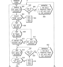 us5870724 41 patent us5870724 targeting advertising in a home retail banking 2006 jeep 2006 jeep commander interior fuse box diagram 45 wiring  [ 2320 x 3408 Pixel ]