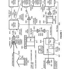 T1 Line Wiring Diagram Ford 460 Distributor Patent Us5881148 Channel Bank Control Process And