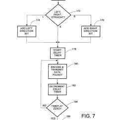 Federal Signal Wig Wag Wiring Diagram Ez Lock Model 184 39