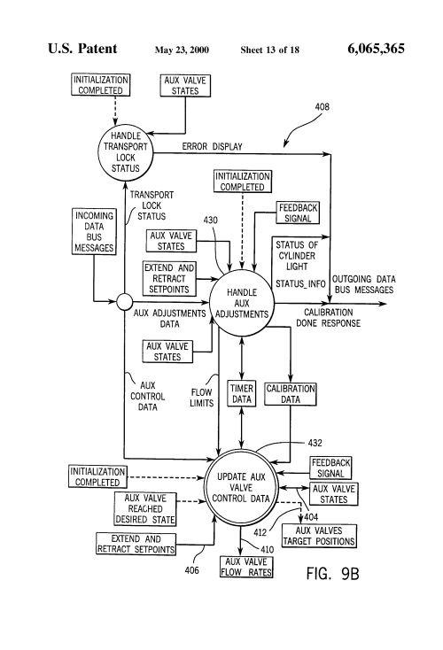 small resolution of  farmall h tractor wiring diagram patent drawing