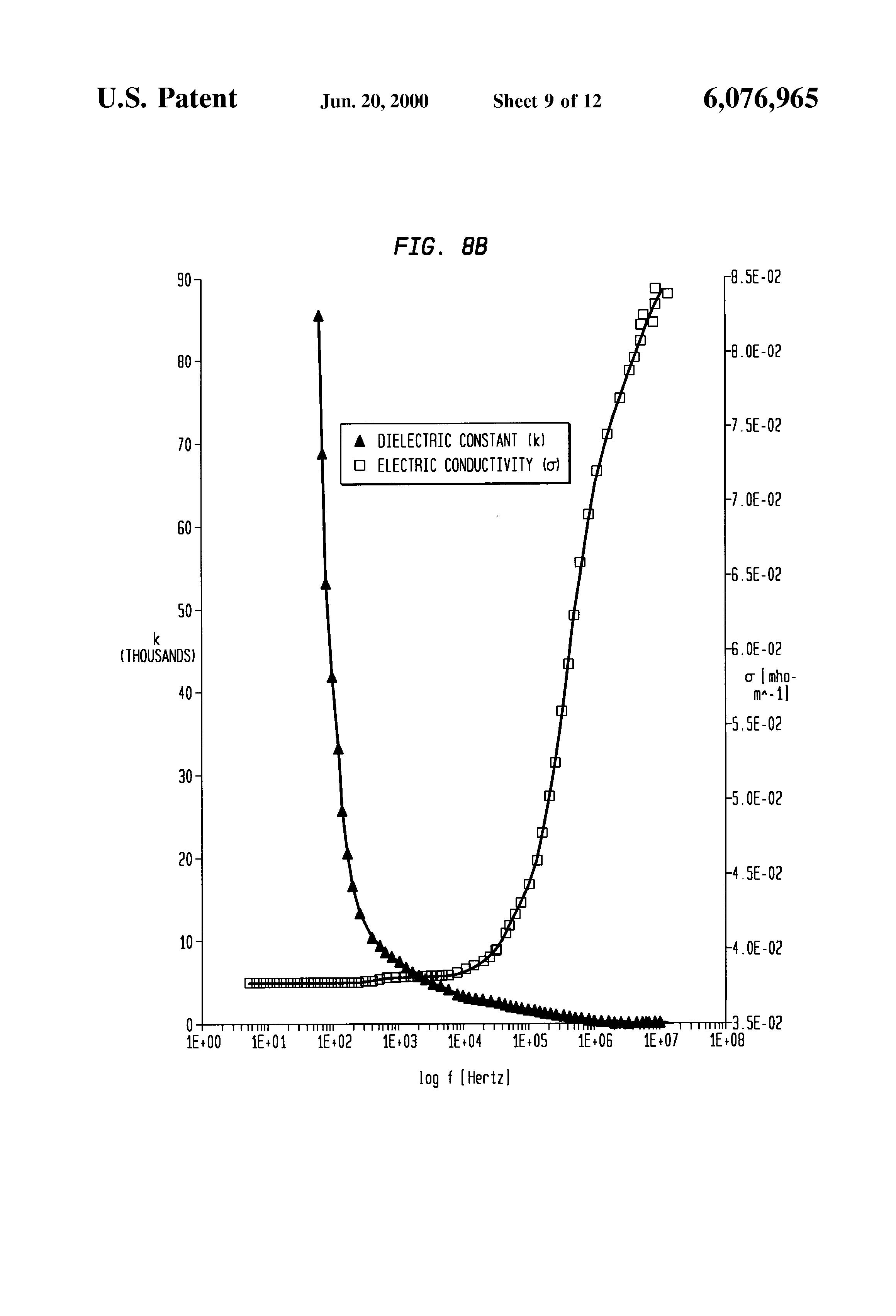 cobalt oxide lewis diagram 1999 jeep wrangler fuse patent us6076965 monocrystal of nickel manganese