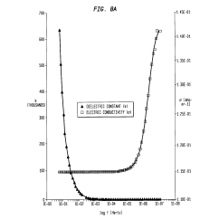 Cobalt Oxide Lewis Diagram 2002 Toyota Camry Serpentine Belt Patent Us6076965 Monocrystal Of Nickel Manganese