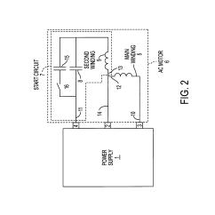 Split Phase Induction Motor Wiring Diagram P3 Brake Controller Capacitor Get Free Image