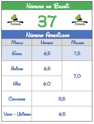 Imagem do conversor de sapatos EUA Brasil com os números americanos tanto padrão quanto de marcas para quem calça 37 no Brasil
