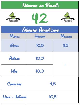 Imagem do Conversor de sapatos EUA - Brasil  com os números americanos tanto padrão quanto de marcas para quem calça 42 no Brasil
