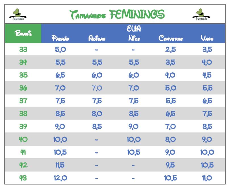 Imagem do Conversor de sapatos EUA - Brasil  com tabela completa de conversão de números femininos do tamanho brasileiro para o americano com o tamanho padrão e das principais marcas: Nike, Adidas, Converse e Vans.
