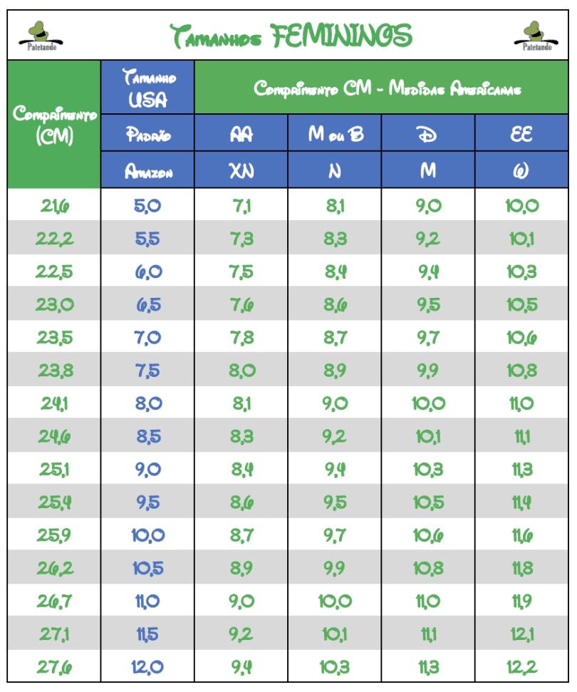 Imagem com tabela completa de todos os tamanhos femininos em cm e a numeração equivalente para o padrão americano