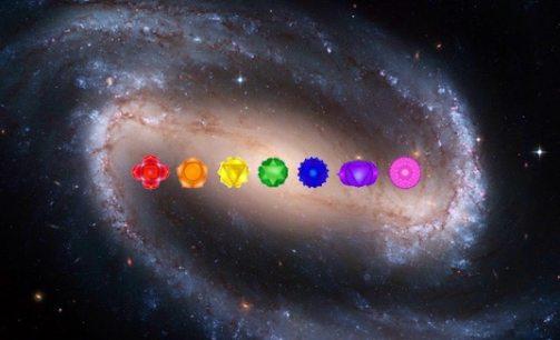 chakras galaxie